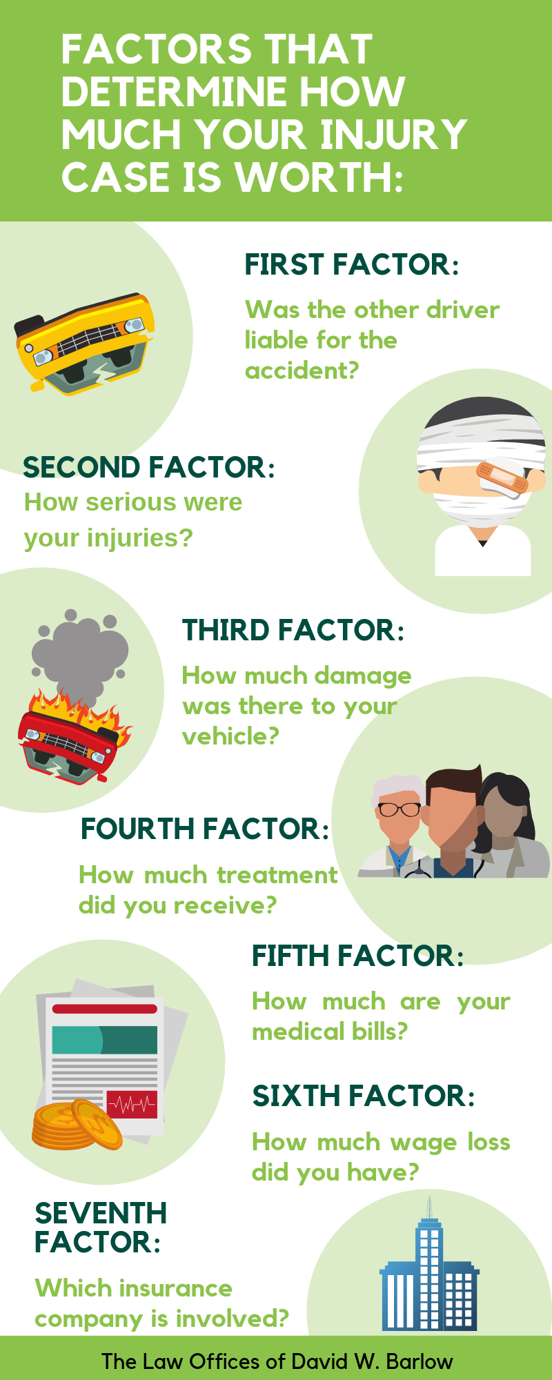 Pin On Personal Injury Claims