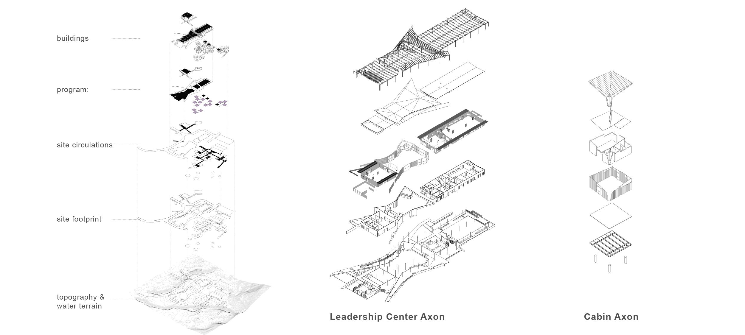 Imirzian Architects | The Bob & Renee Parsons Leadership Center for