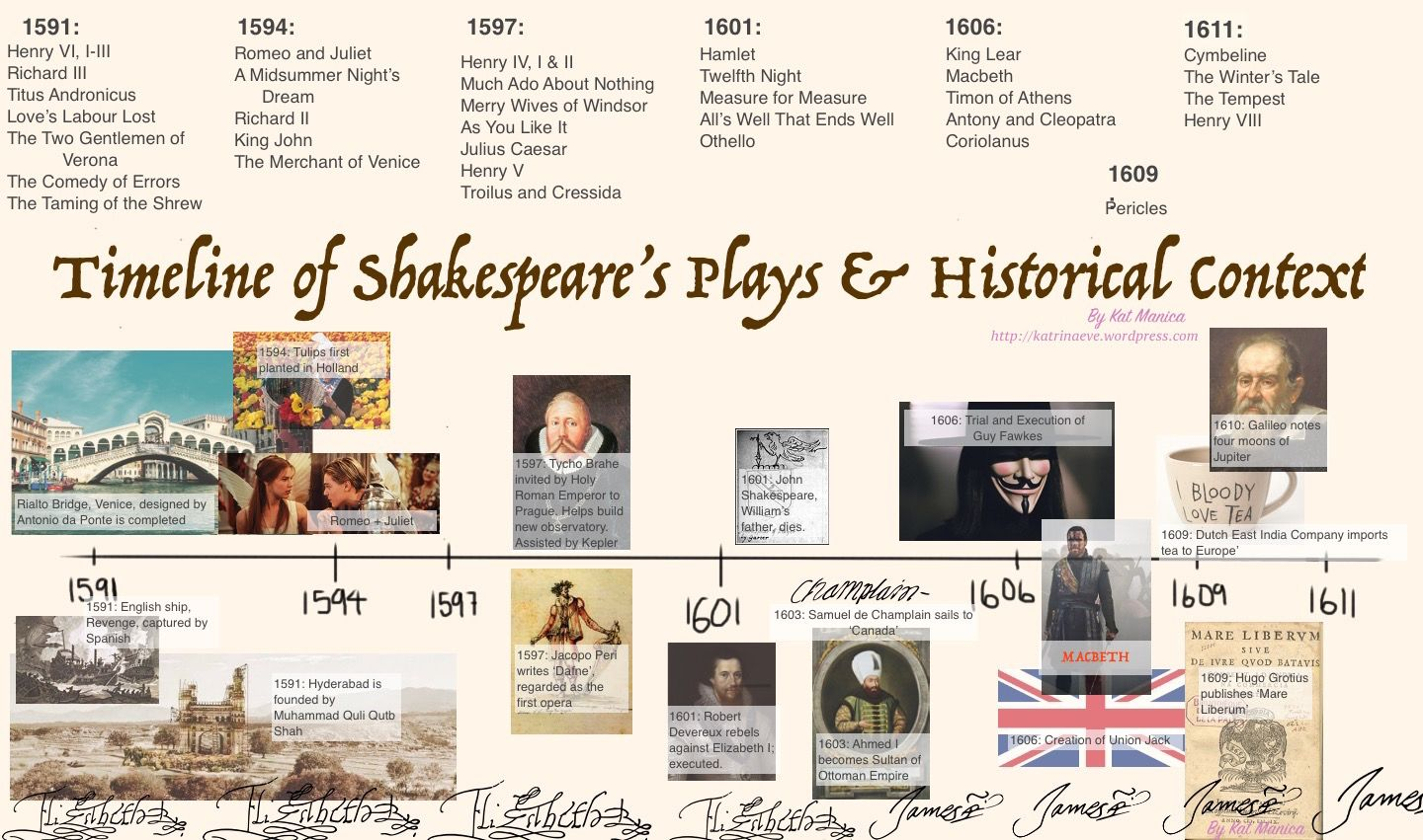 Shakespeare Plays Ranked | Patrick Nabarro