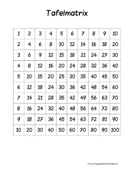 Overzicht tafels leren pinterest rekenen tafels for Tafels overzicht