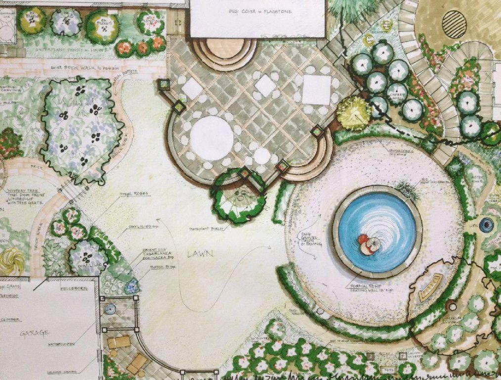 Landscape Gardening Jobs In Hertfordshire round Landscape ...