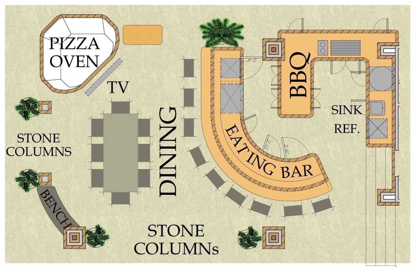 Outdoor Kitchen Floor Plans, Outdoor Living Kitchen, Pizza Oven …