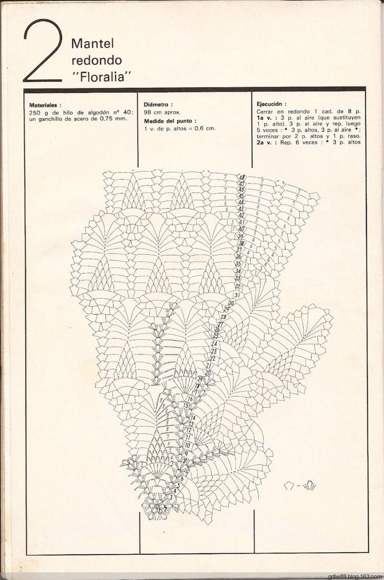 Pin de Ingrid Louise K en CROCHET Doilies Diagram | Pinterest