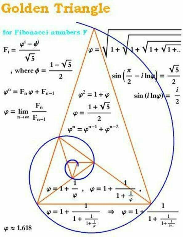 Golden triangle tattoos pinterest golden triangle triangles about the golden ratio the golden ratio can be illustrated within special dimensions of sprials triangles and rectangles where the ratio of the length of publicscrutiny Choice Image