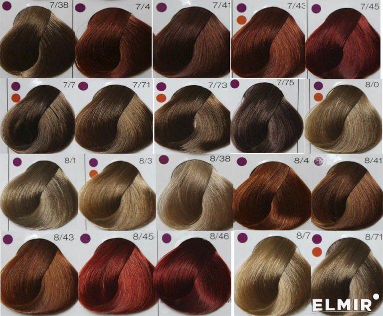 Londa Agedefy Dyed Hair Volos Dye