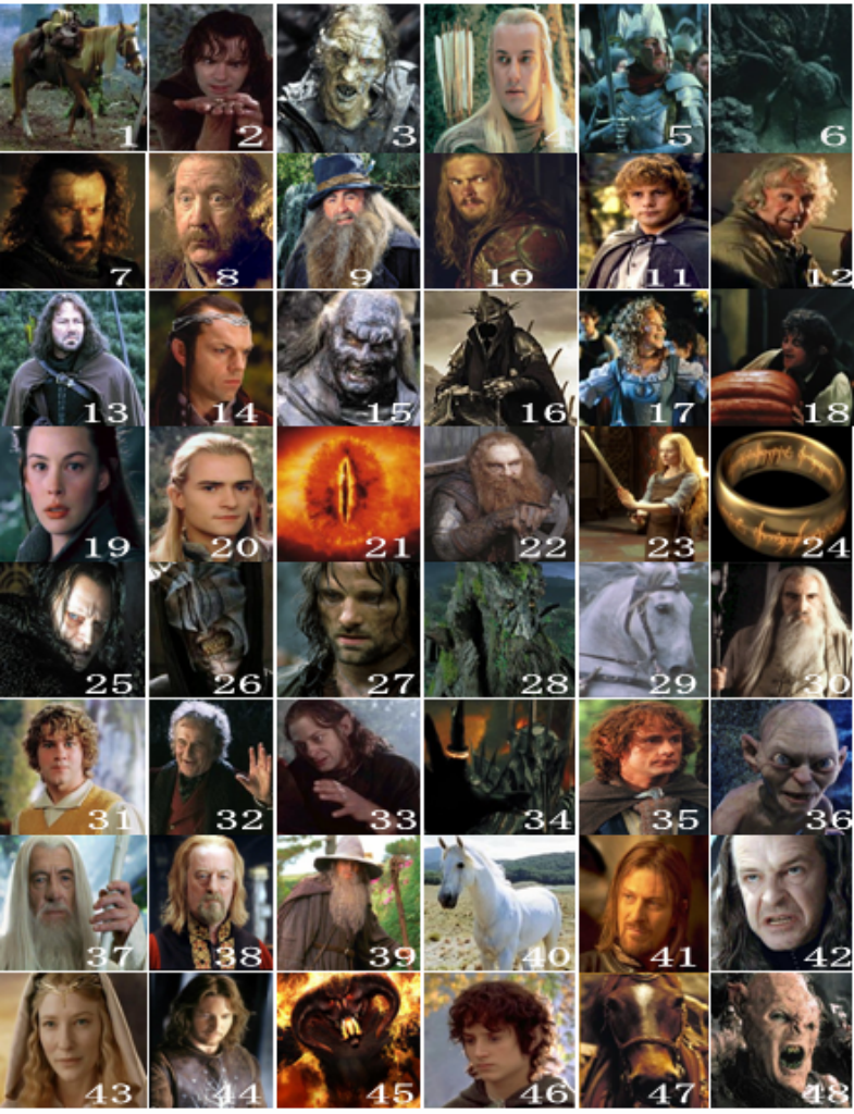 Characters of the Lord of the Rings: to embrace the immensity 70