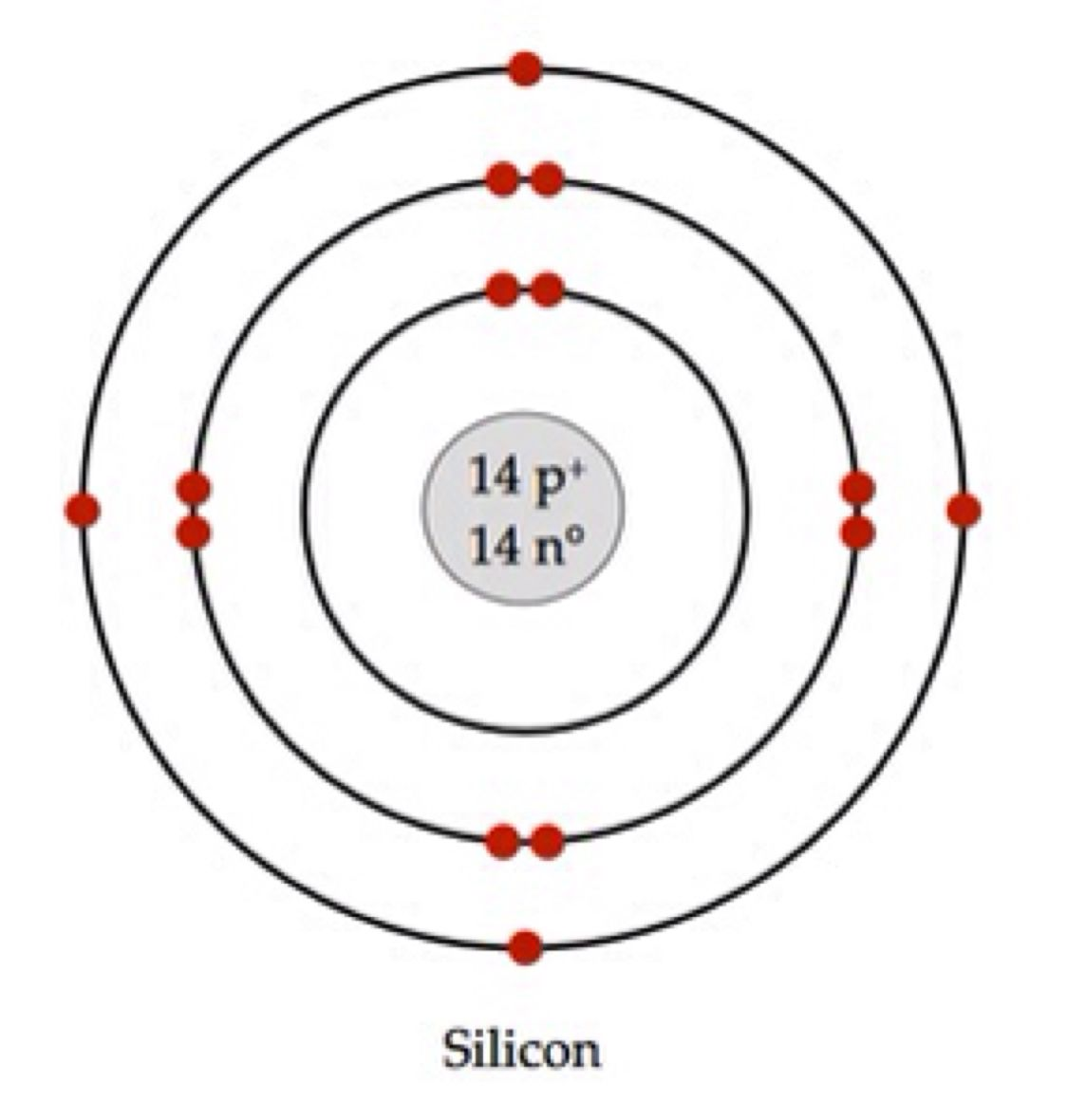 hight resolution of image result for silicon atomic model school ionization energy bohr diagram silicon atom