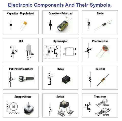Electronic Symbols. | I Am A Mechatronics | Pinterest | Symbols ...