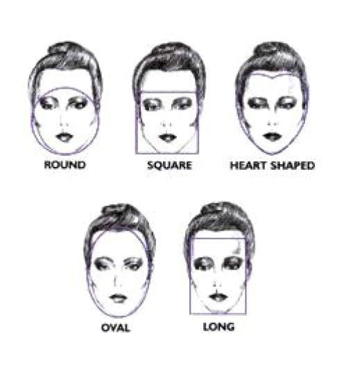 Hairstyles According To Your Face Shape Length Hair Hair Styles