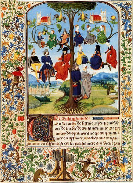 L'arbre de consanguinité manuscrit juridique du XVe siècle,   i love these ancient manuscripts!!!!