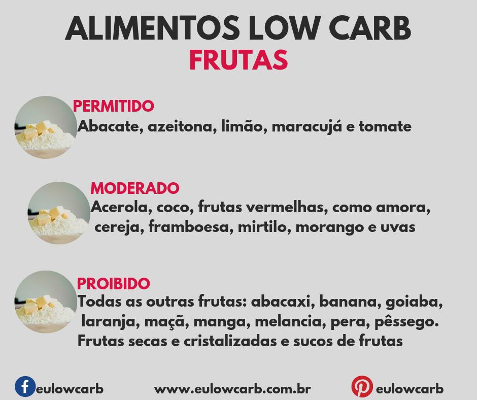 dieta low carb alimentos permitidos frutas