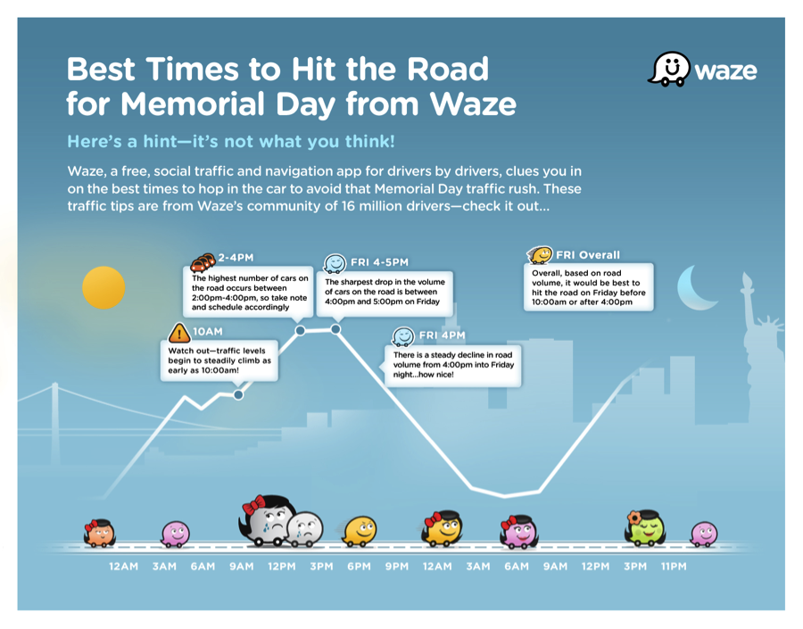 "when to leave to beat ""memorial day"" traffic Memorial"
