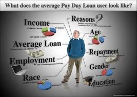 No Need To Go To A Retail Cash Loan Center Handle Your Cash Loan Right Here Online You Don T Have To L Loans For Bad Credit Credit Card Loans No Credit
