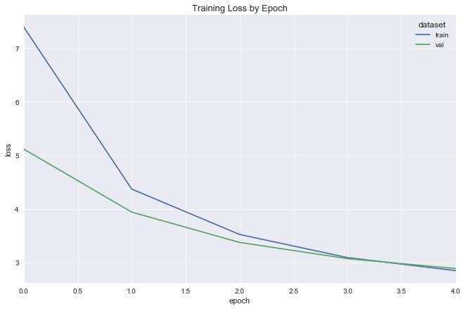 Transfer Learning for Flight Delay Prediction via