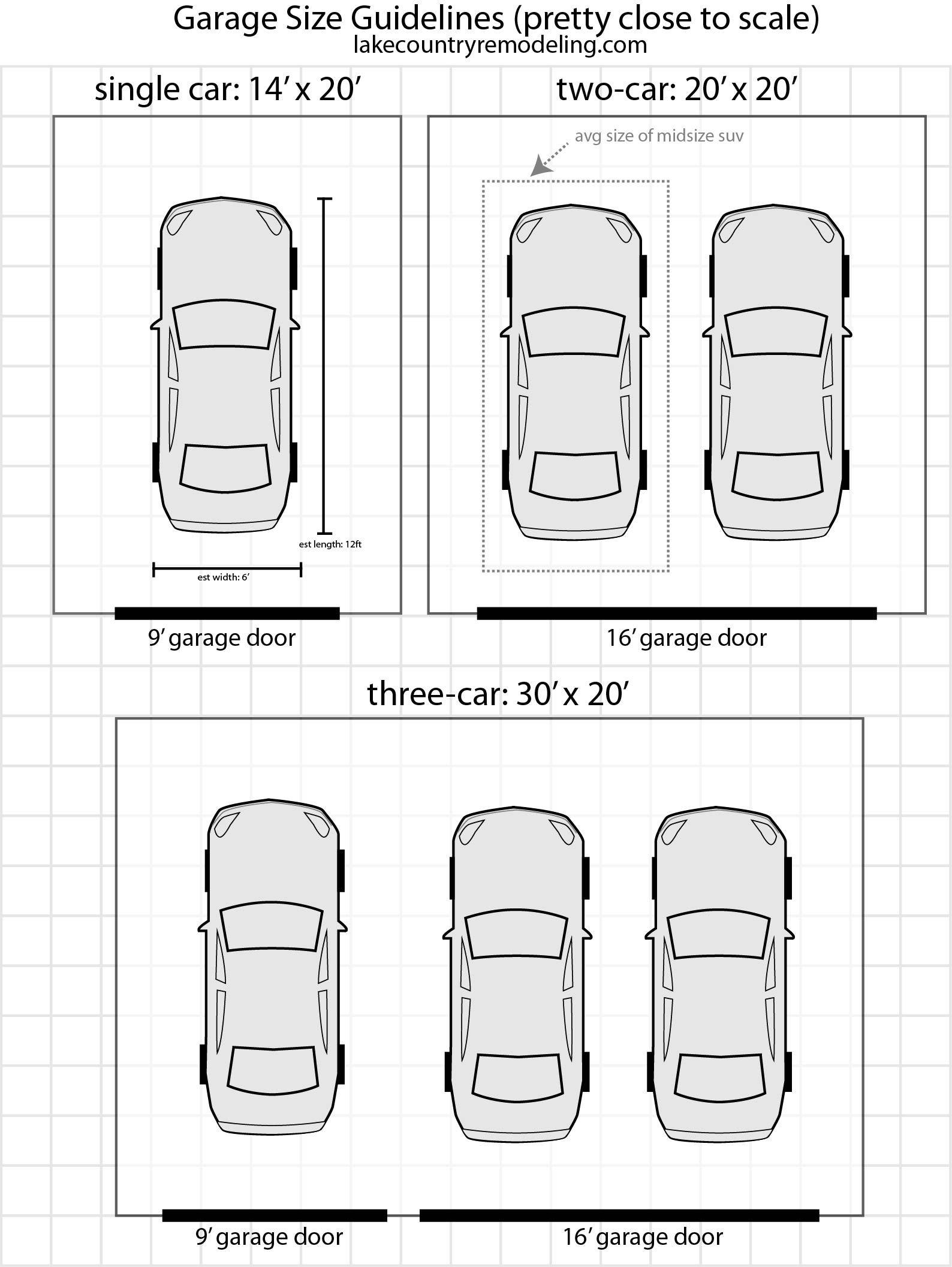 17 Best Images About P A R K I N G D E S I G N On Pinterest Different Types  Of 3 Car Garage And Office Buildings. Commercial Garage Door Sizes   doortodump us