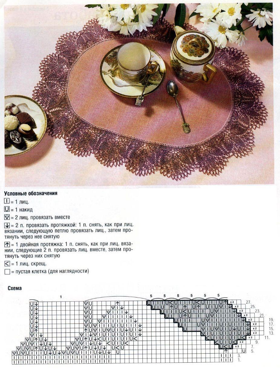 Салфетки спицами схемы с описанием
