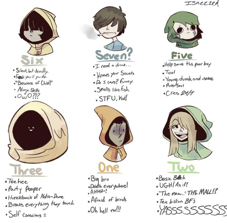 Little nightmares Chart by CosmoMoonKitty9001 on D