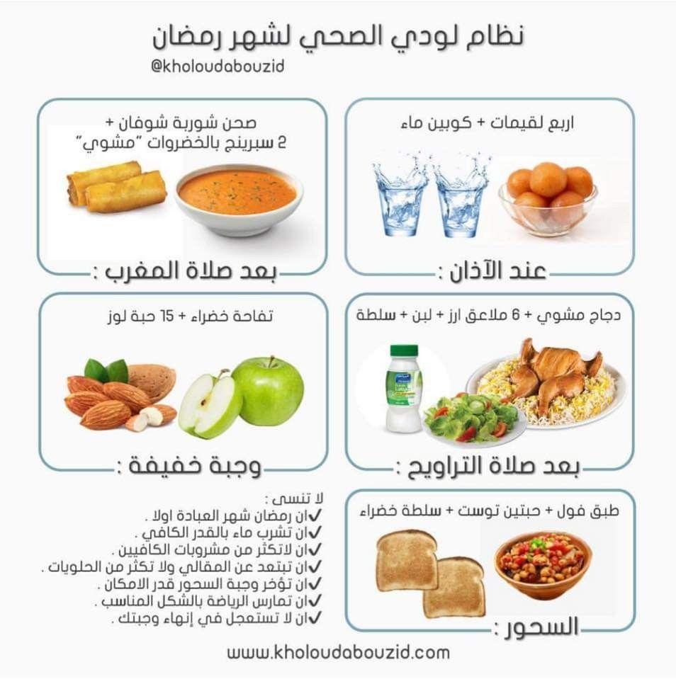 Pin By Romio On رجيم النقاط Healthy Snacks Recipes Healthy Healthy Snacks