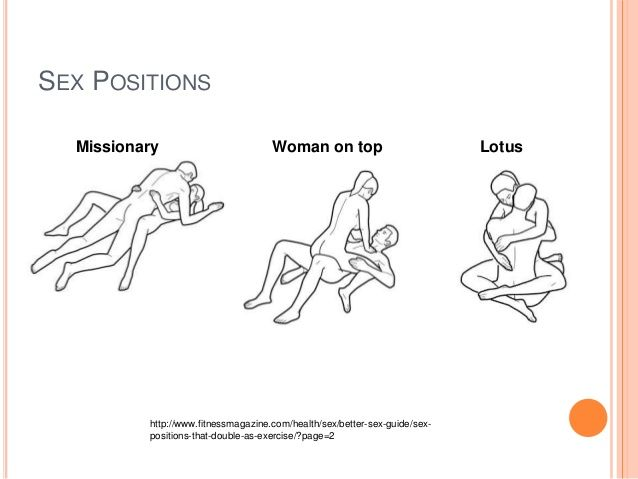 Intercourse position in islam