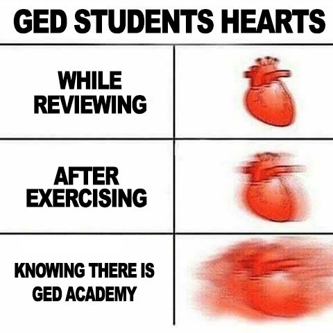 how to get a ged fast and easy