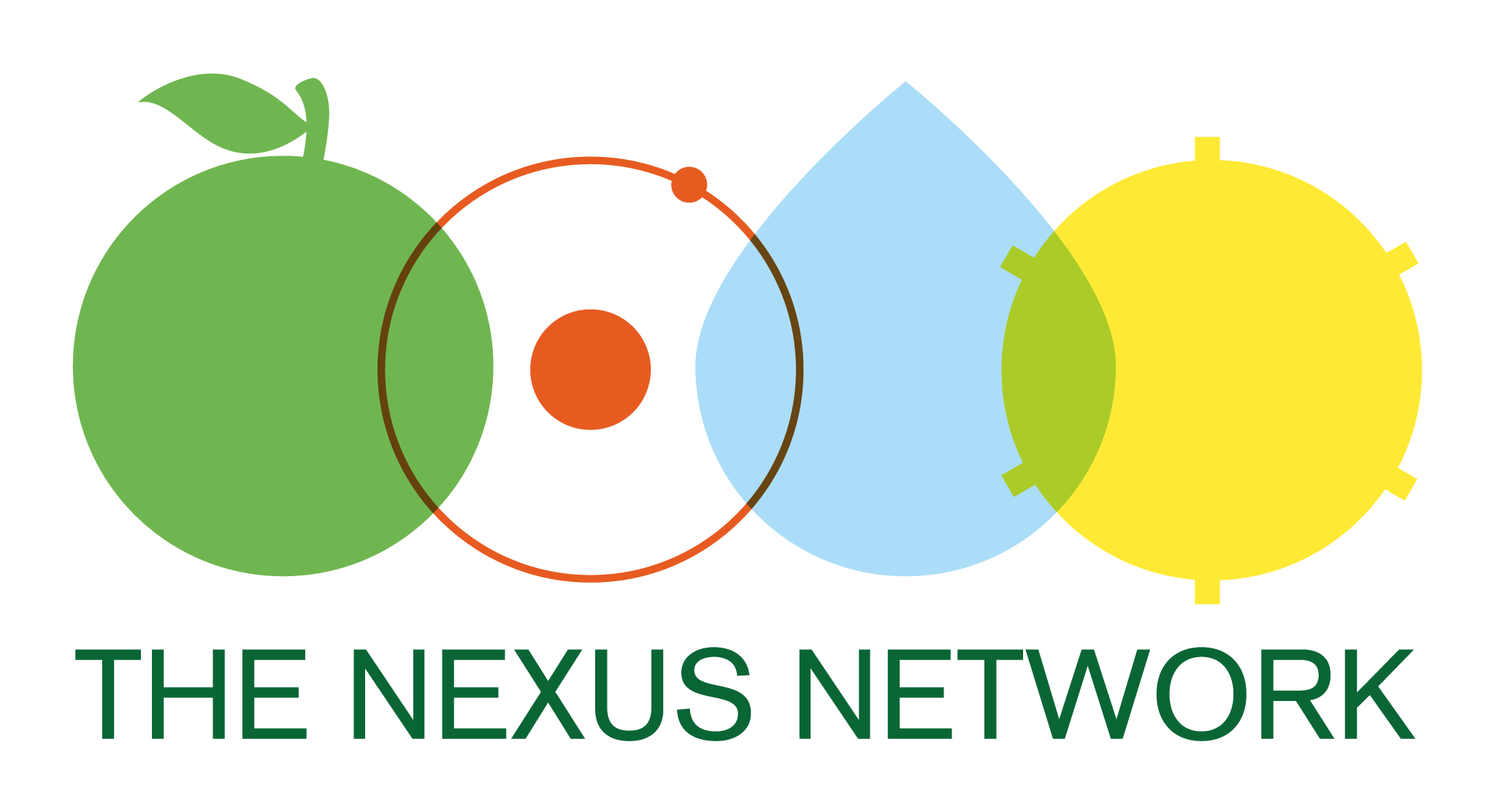 'Lived Environment' Business leader, Nexus, Networking