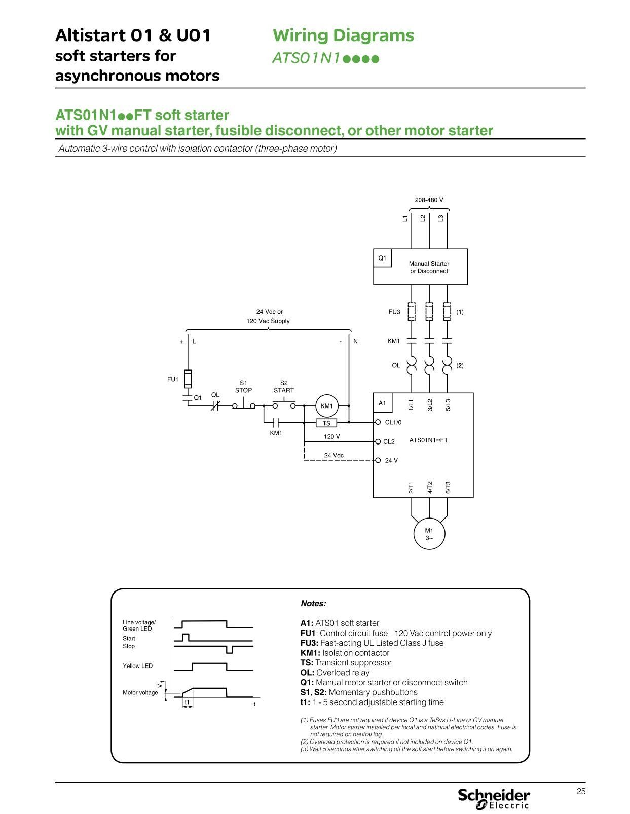 New Wiring Diagram Of A Direct Online Starter With Protective