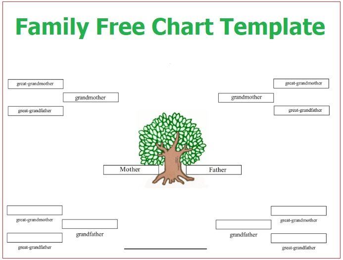 Family Tree Chart Templates 7+ Free Word, Excel  PDF Formats