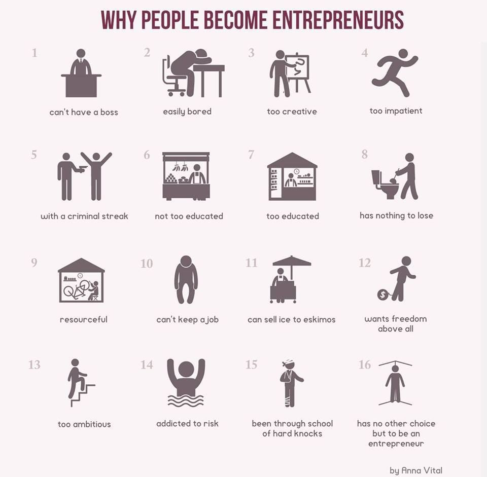 These Posters Will Show You How Famous Start-Ups Were Conceived