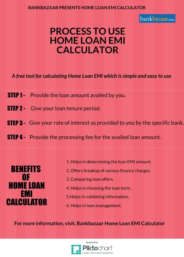 Check For Home Loan Emi Calculator Presented By Bankbazaar For More Information Visit Https Www Bankbazaar Com Home Loan Emi Calculator Home Loans Loan Emi