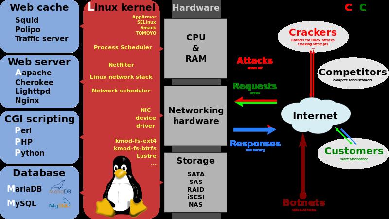 File Lamp Software Bundle Svg Language Software Software Computer Communication