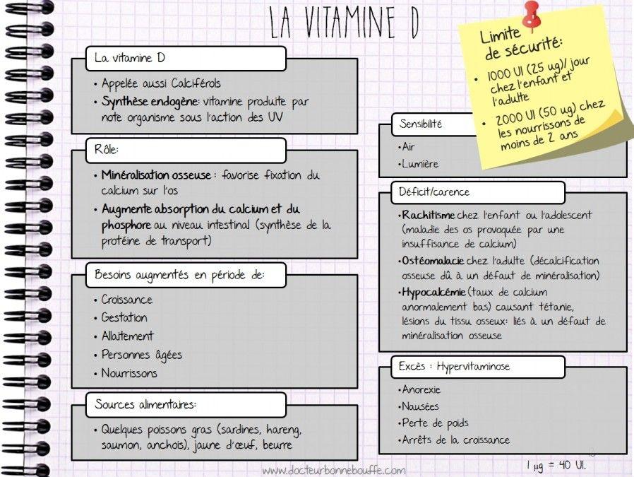 La Vitamine D pour les nuls ! - Cours de Diététique #3..