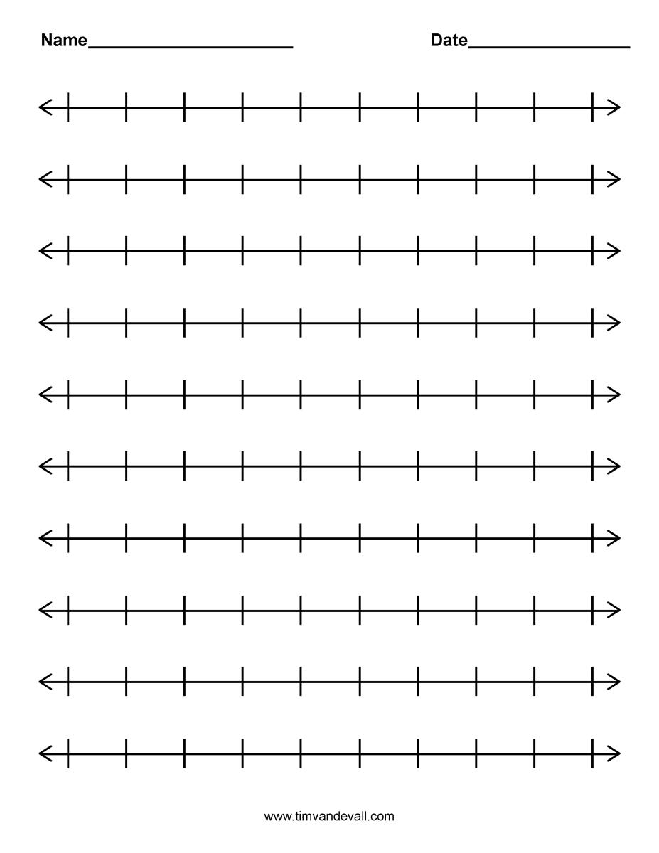 hight resolution of number line   Number line