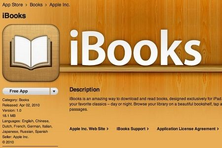 Best 12 News Reading Apps For iPad TopYaps Reading
