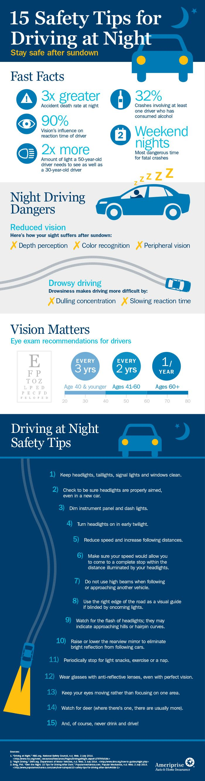 Night Driving Safety Tips Safe driving tips, Car care