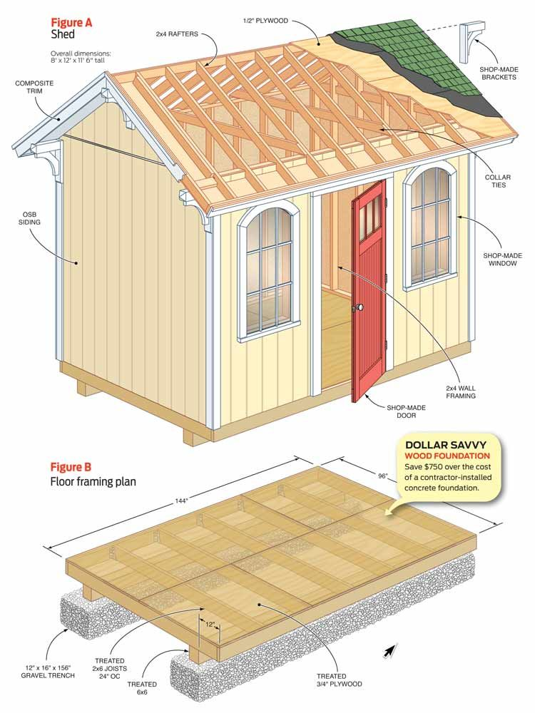 How to Build a Shed on the Cheap | Man Underground | Cheap ... Zoey B House Plans on house drawings, house blueprints, house framing, house construction, house clip art, house building, house types, house roof, house exterior, house models, house rendering, house structure, house elevations, house styles, house painting, house maps, house plants, house design, house layout, house foundation,