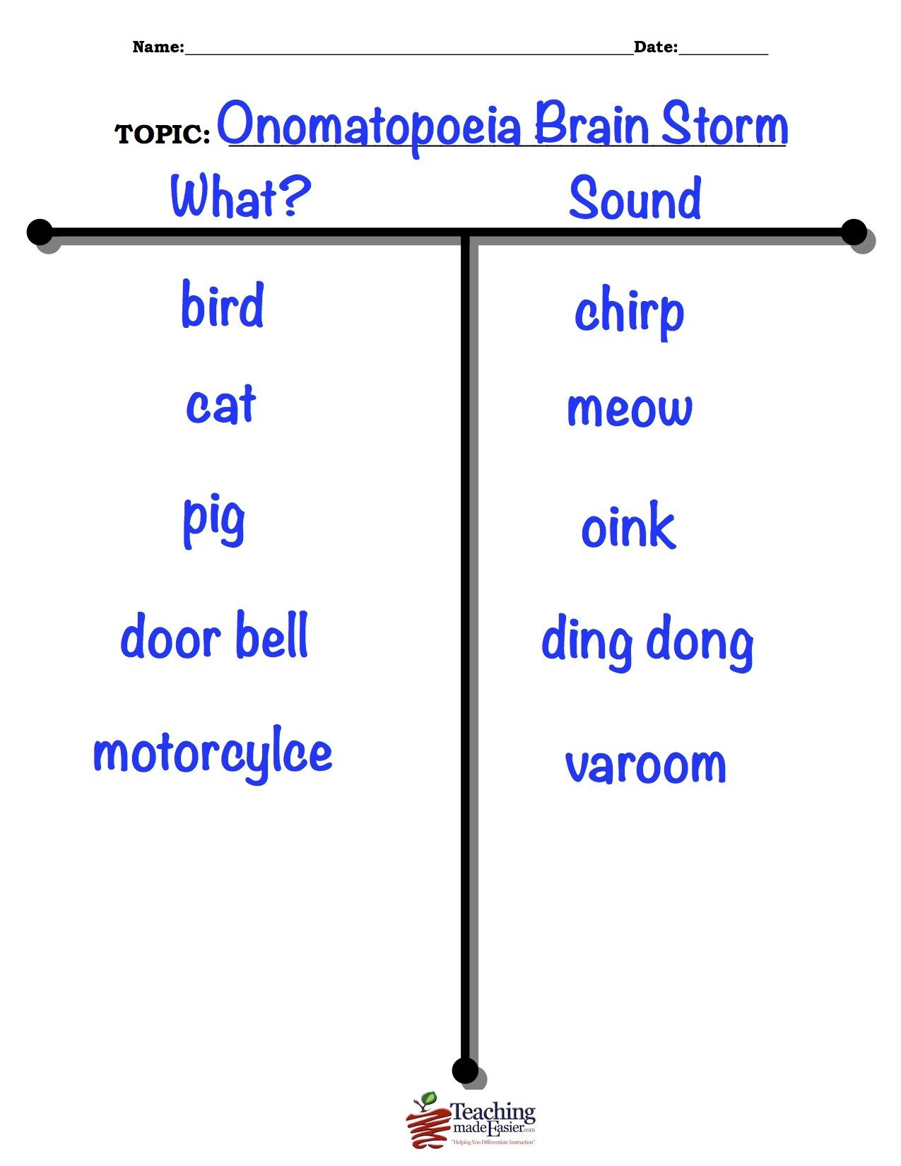 Onomatopoeic words - how to distinguish and what parts of speech to include