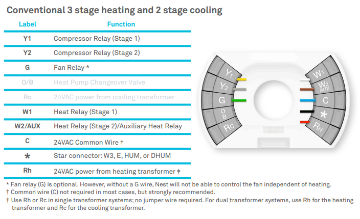 Zen Exp Wiring A Nest Thermostat To A Carrier Furnace Heat Pump Trane Heat Pump Thermostat