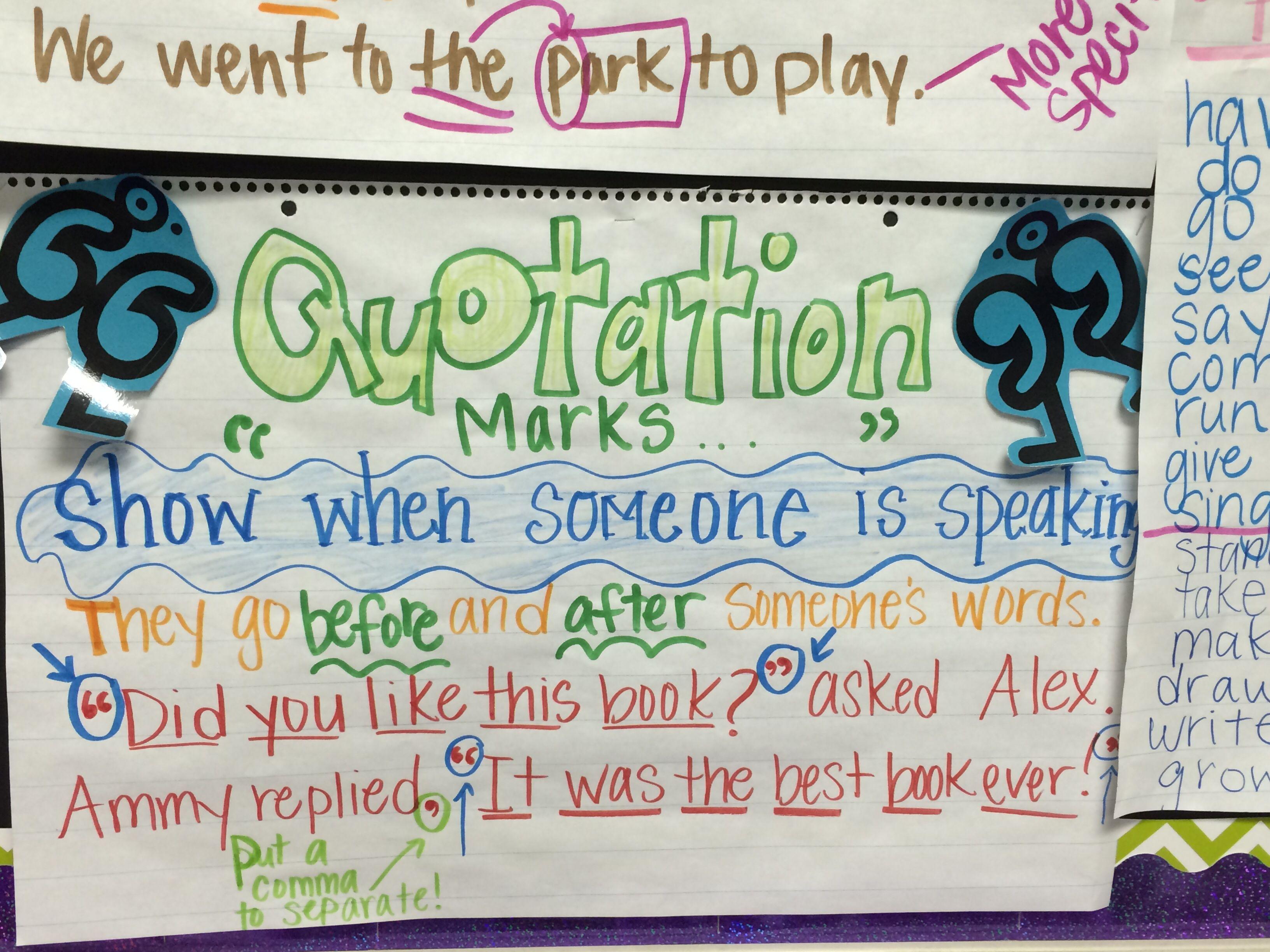 Quotation Marks Writing Anchor Charts Anchor Charts 4th Grade Writing