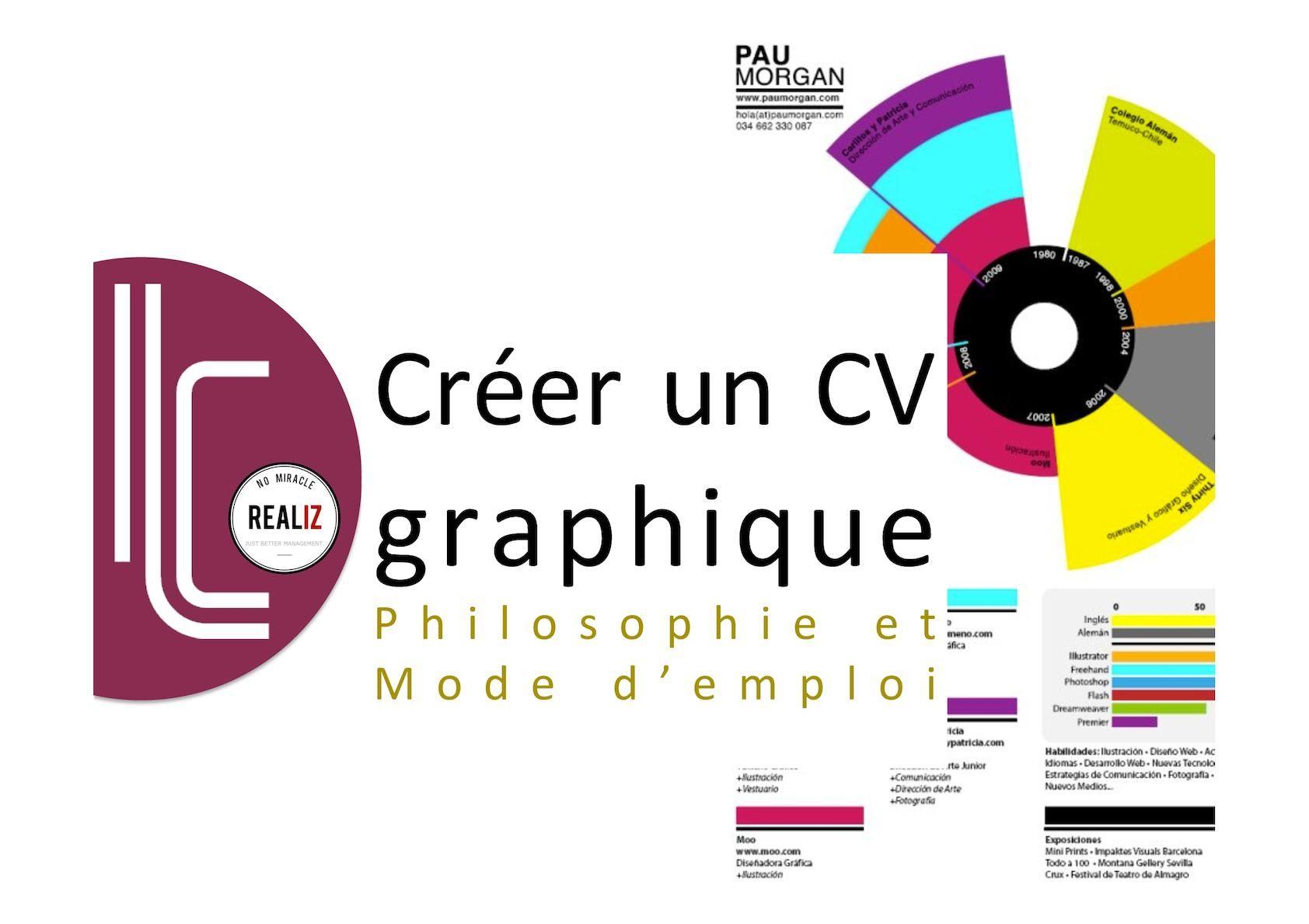 S'imaginer un CV design outils et philo