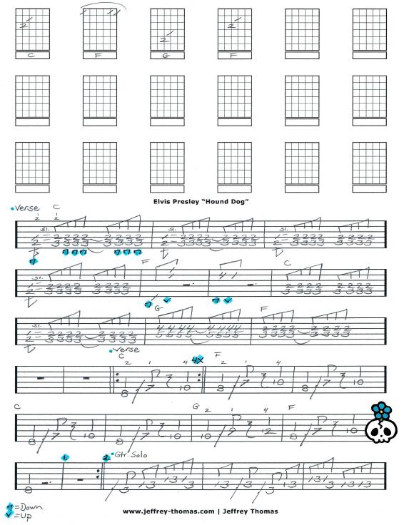 Elvis Presley Hound Dog Guitar Tab By Jeffrey Thomas Learn To Play