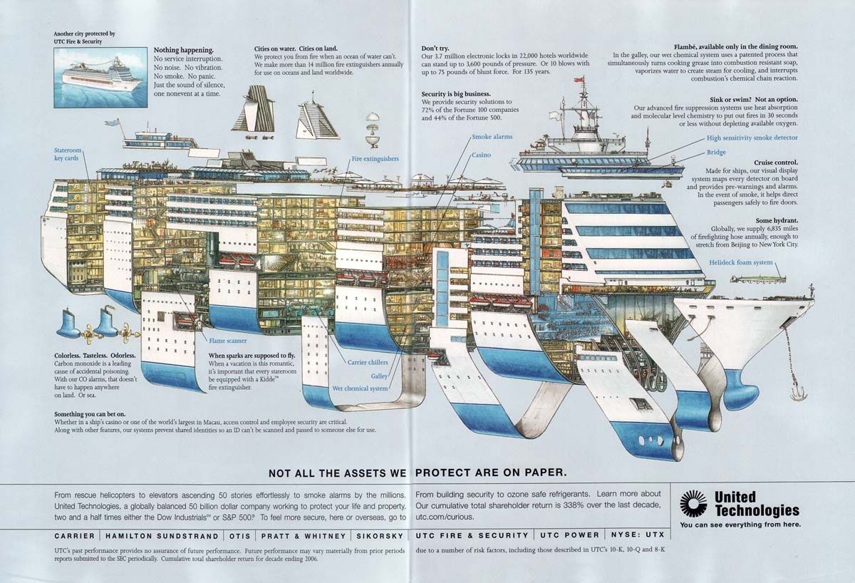 Cruise Ship Design Companies General Pinterest Cruise Ships - How do cruise ships float