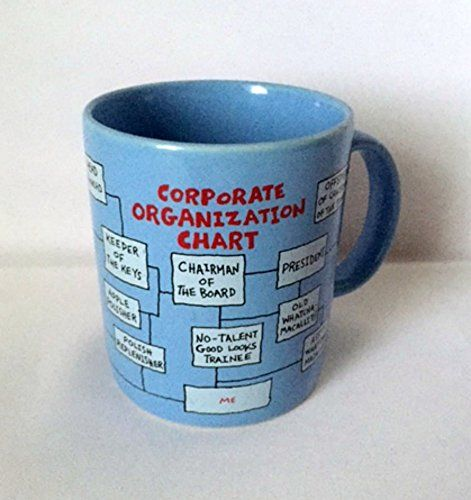 Corporate Organization Chart Mug Funny Office Humor Coffee Cup - organization chart
