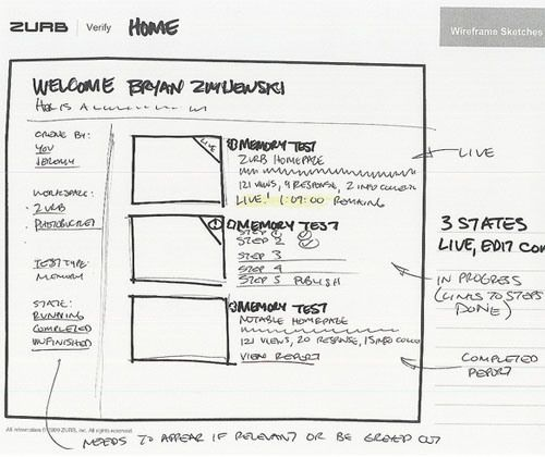 Website Storyboard Examples: 25 Examples Of Wireframes And Mockups Sketches