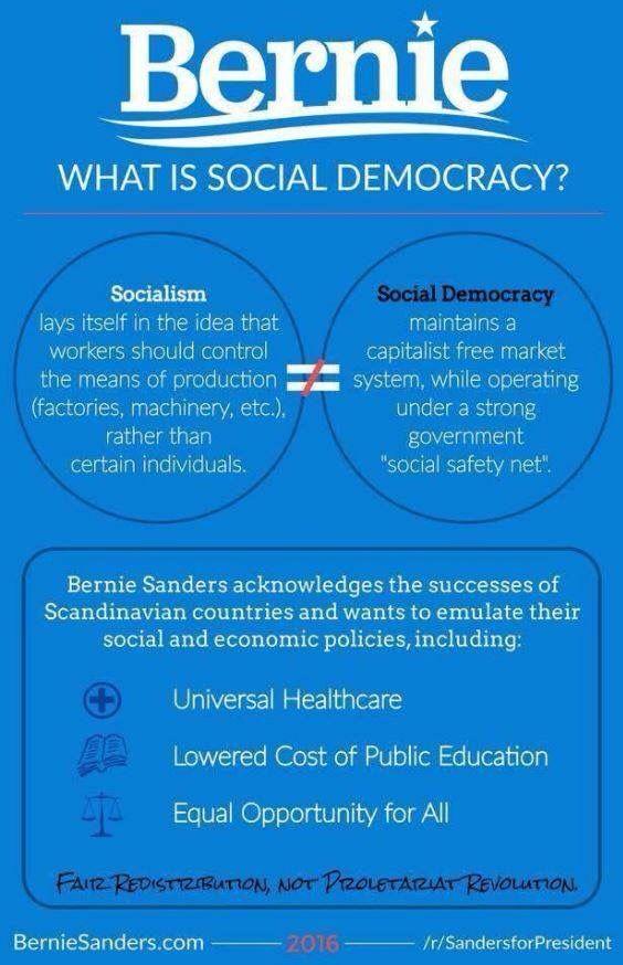 What Is Social Democracy Social Democracy What Is Social Bernie Sanders