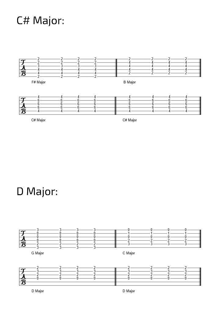 Iv Vii I I Guitar Chord Progression In The Keys Of C And D Major
