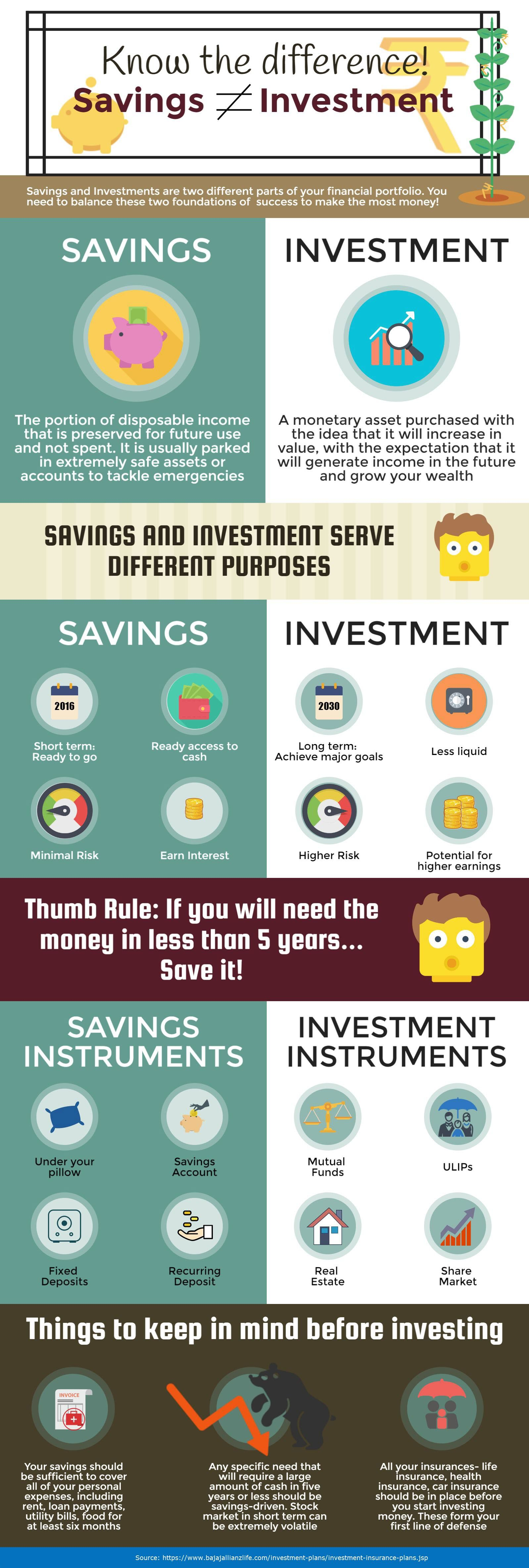 Click Here Https Www Bajajallianzlife Com Investment Plans