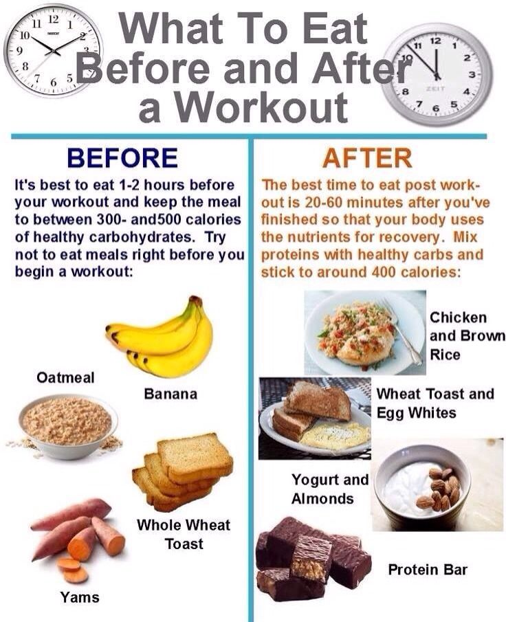 What to eat before and after a workout healthy happy life what to eat before and after a workout forumfinder Image collections