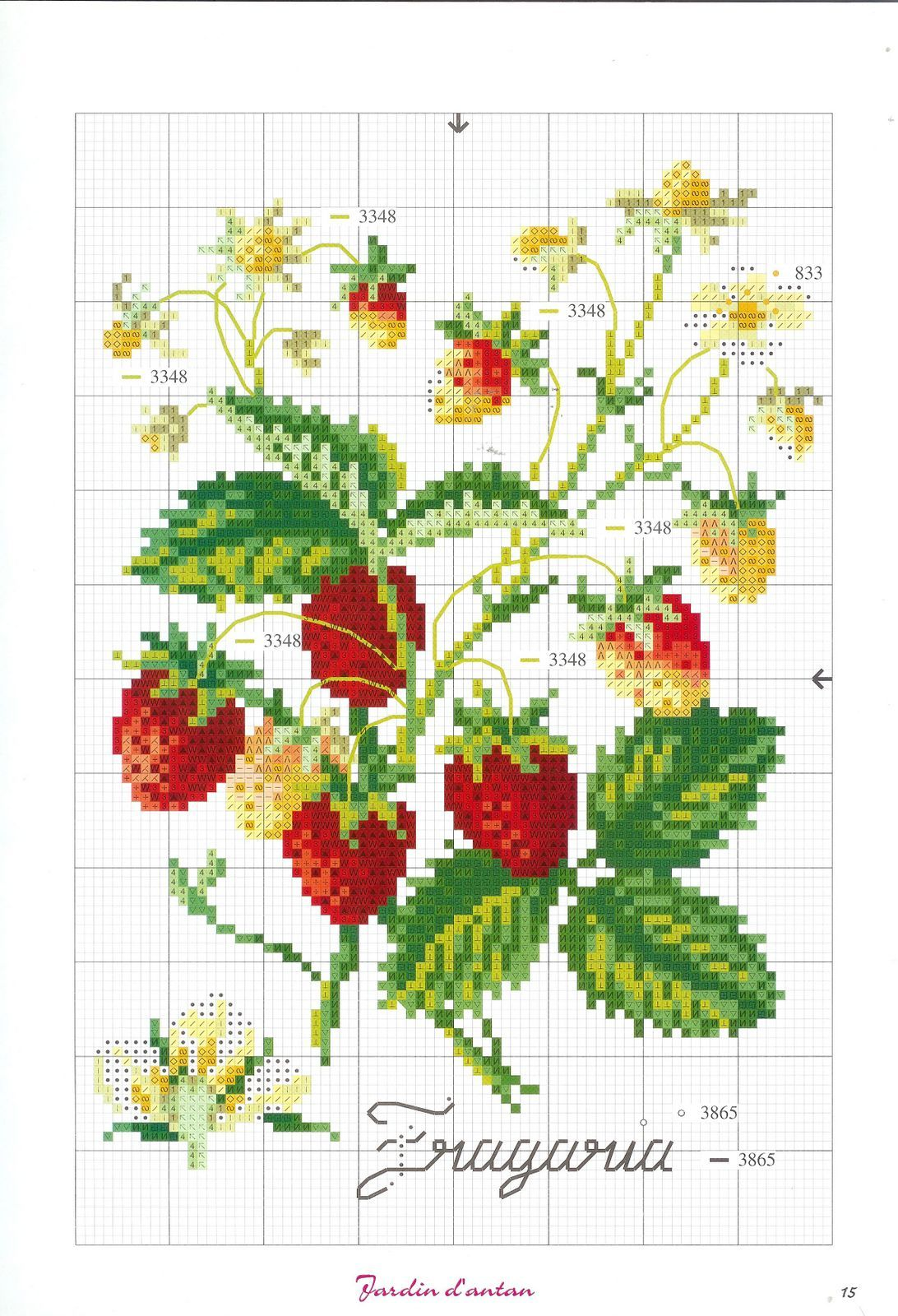 Strawberries dapur xs pinterest cross stitch stitch and