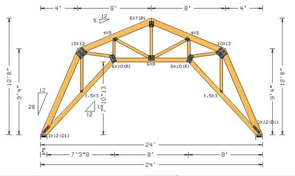 Pre engineered trusses finger lakes new york ny for Lumber calculator for garage