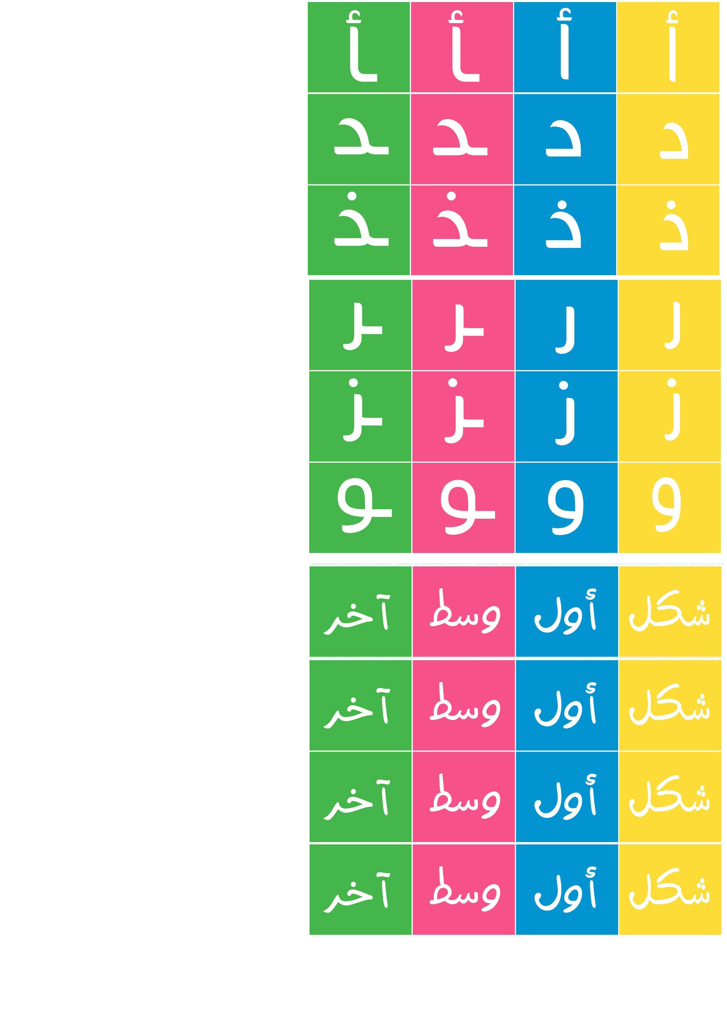 Pin By Hanaa Goriel On أوراق خاصة بفيديو اليوتيوب Arabic Alphabet For Kids Arabic Alphabet Alphabet Printables